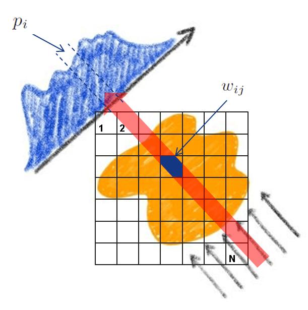 ART-schematic