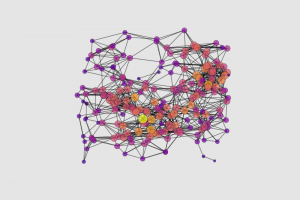 3D-network-plots-python-mplot3d-toolkit-300x200