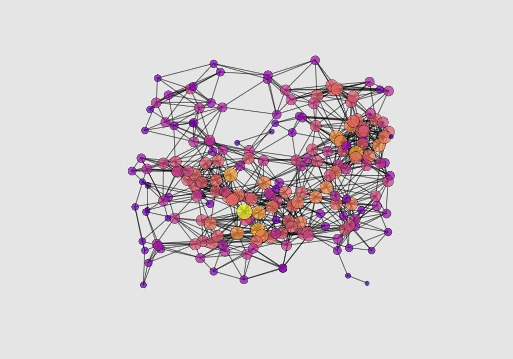 3D-network-plots-python-mplot3d-toolkit