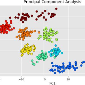 Principle_component_analysis_300x300