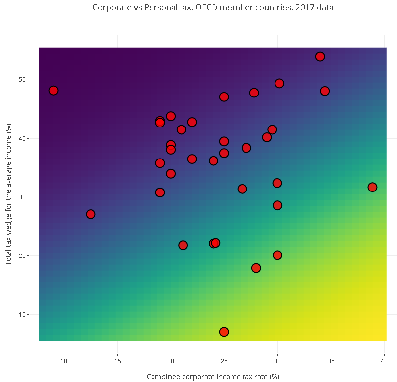 Revealing interactive scatter plots with Plotly for Python