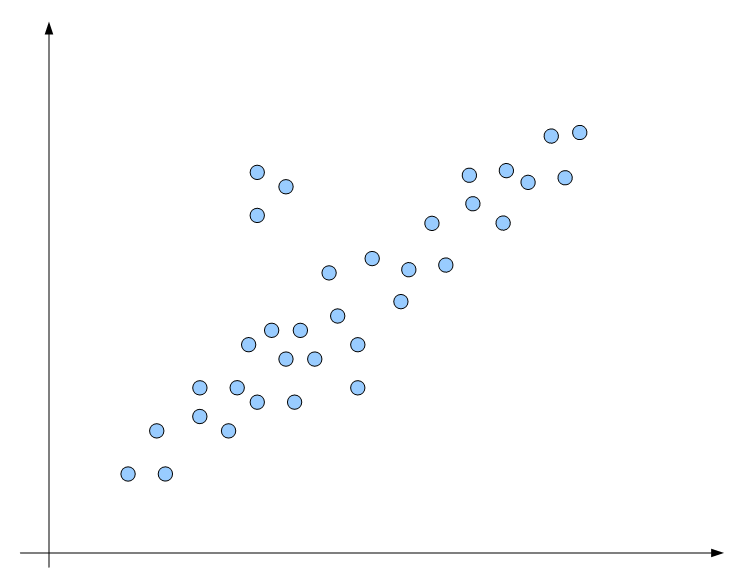 Outliers detection with PLS regression for NIR spectroscopy in Python